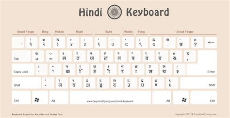 keyboard tutorial in hindi hindi typing on screen keyboard free download