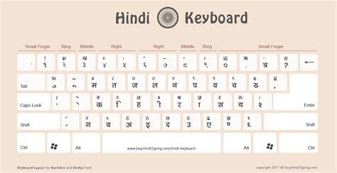 hindi typing keyboard software free download full version hindi typing on screen keyboard free download