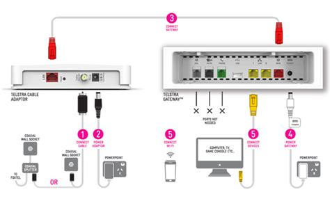 phone socket wiring diagram telstra connection lead in