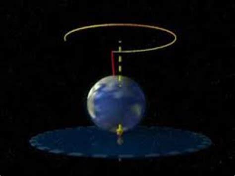 trigonometria ciclos astron 211 micos