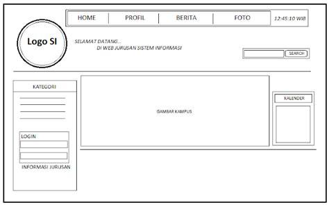 desain interface adalah membuat disain antar muka pengguna user interface