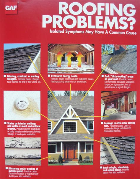 How To Pick A Name For Your Business Roof Repair Tips And Services A Roofing
