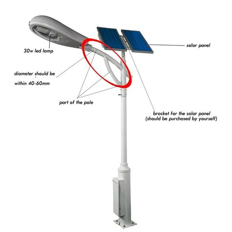 Outdoor Solar Lighting System Design Of Lighting System Beautiful Solar