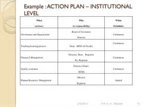Educational Strategic Planning Template by Building A Strategic Plan For An Educational Institution