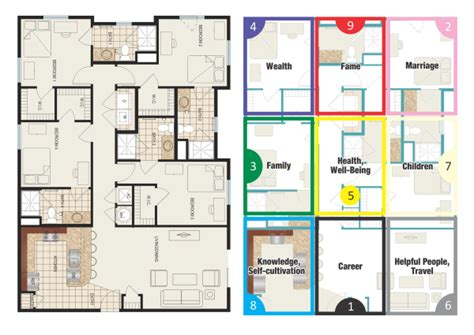 bagua floor plan feng shui floor plans how missing areas in your floor
