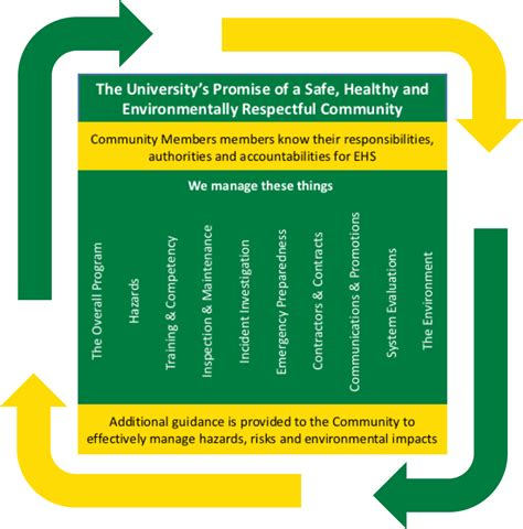 environmental dissertation topics environmental health dissertation topics 28 images