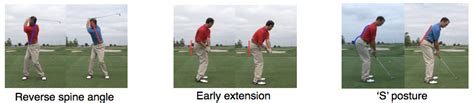 lower back pain and golf swing the anatomy of the golf swing yi dao