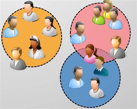 imagenes de grupos de redes sociales la importancia de los grupos o comunidades en las redes