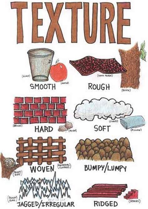 texture pattern learning textures learnenglish englishvocabulary english4matura