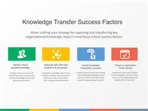 Knowledge Transfer Plan Template by Knowledge Harvesting About