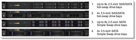Lenovo System X X3550m5 Series Models 8869d2a lenovo system x3250 m6 intel xeon e3 1200 v5 i3