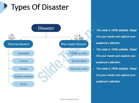 Disaster Management Powerpoint Presentation Slides Powerpoint Templates Backgrounds Template Disaster Powerpoint Templates Free
