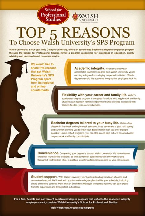 feminization of education one of five reasons why boys are top 5 reasons to choose walsh sps program infographic
