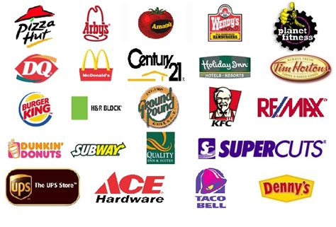 do you really need a franchise american association of
