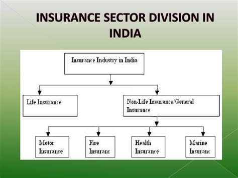 Mba Insurance Division by Voluntry Health Insurance