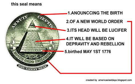 illuminati symbols and meanings illuminati signs and symbols meanings illuminati free