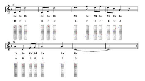 Zelda Tutorial Guitar   ukulele song of storms the legend of zelda ocarina