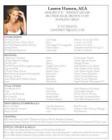 waitress resume help