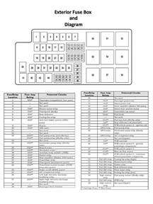 2003 mustang gt fuse box diagram html autos post