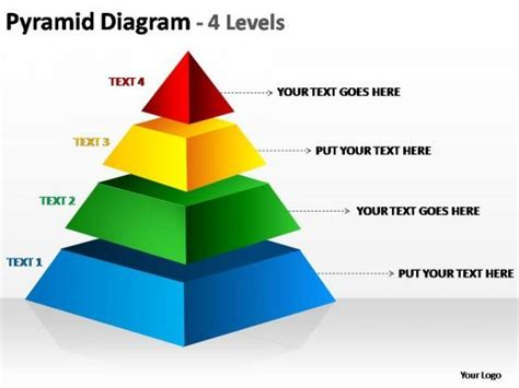 Pyrimid Power Prototypes Charts Powerpoint Template Pyramid Ppt Template Free