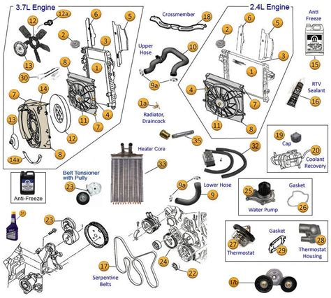 2003 jeep liberty wiring diagram efcaviation
