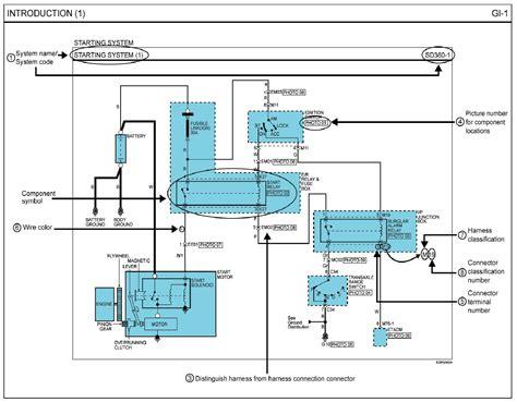 2008 kia sportage stereo wiring diagram the knownledge