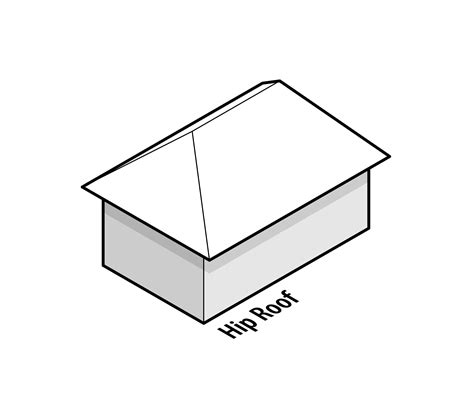 15 Types Of Roofs For Houses With Illustrations Basic House Plans Hip Roof