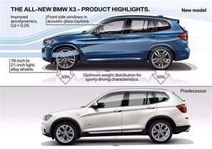 new bmw x3 vs bmw x3 side by side comparison
