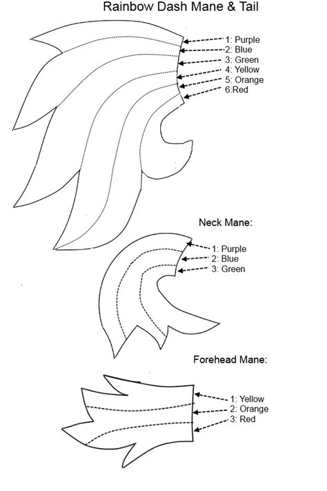 rainbow dash cake template rainbow dash mane pattern by special measures on
