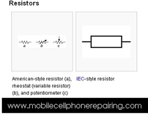 variable resistor function in a circuit mobile cell phone repairing circuit symbols of most common electronic component