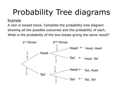 what is a tree diagram in probability ppt probability tree diagrams powerpoint presentation