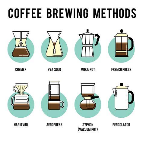 Best Espresso Machine Under 200   Buying Guide