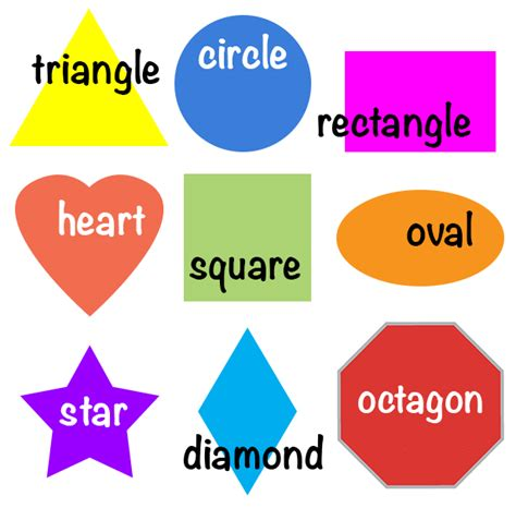 list the different shapes ofthe face used inthe shape below shapes for kids englishclub