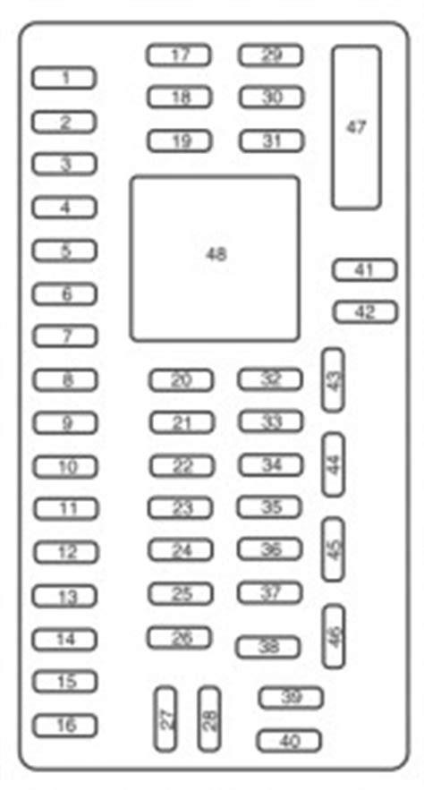 lincoln mkx   fuse box diagram auto genius