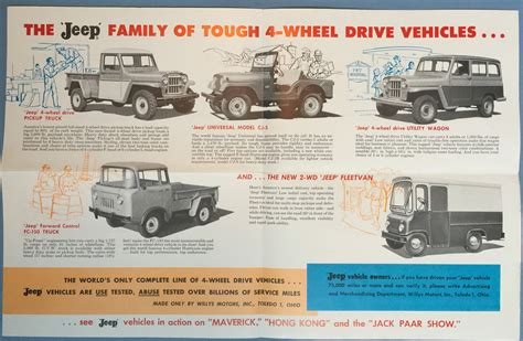 jeep family 1961 04 jeep family brochure4 jpg 1200 215 784 willys jeep