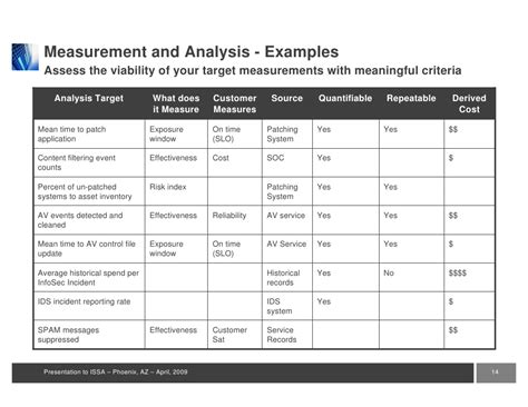 kpi assessment template kpi assessment template 28 images 3 circles analysis