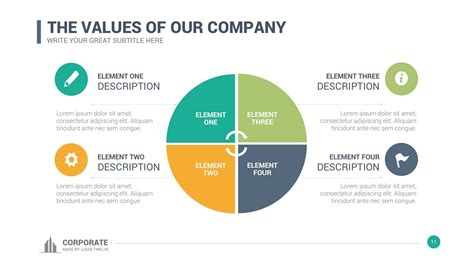 Corporate Overview Powerpoint Template Template Corporate Overview Powerpoint Template