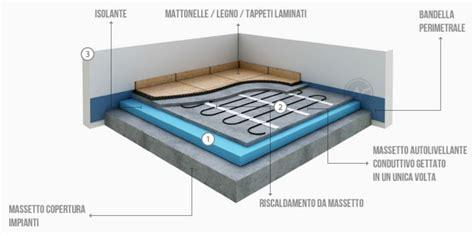 impianti a pavimento costi impianto riscaldamento a pavimento