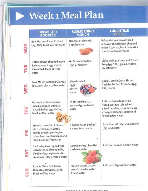 One Week Detox Menu Plan by 84 Best Images About Diets Detox Plans On