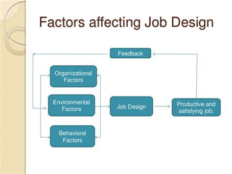 design is a job job design