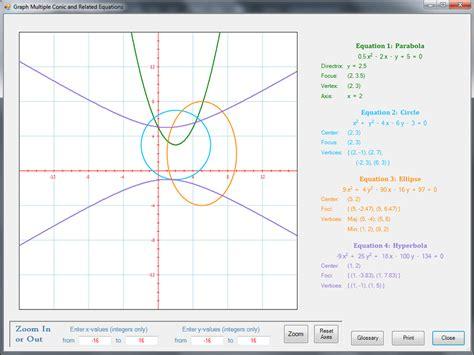 history of conic sections algebra main app