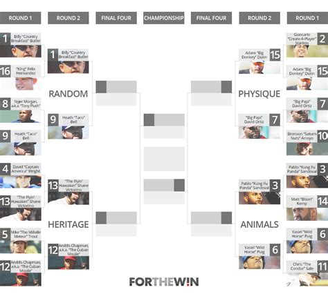 march madness nicknames mlb nickname madness tournament the elite eight for the win