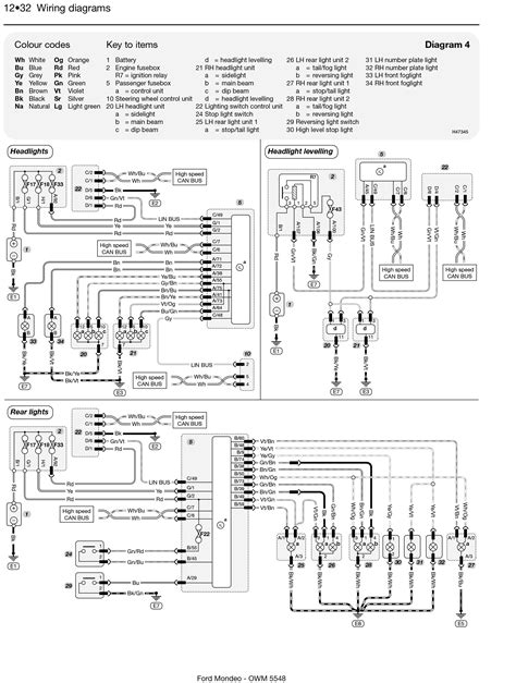 haynes repair manual ford flex wiring diagrams wiring
