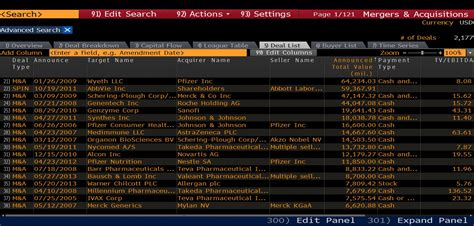 mergers acquisitions business tutorial bloomberg