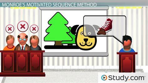 pattern of organization in persuasive speech patterns of organization for persuasive speeches video