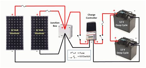 rv diagram solar rv solar 101 part i a solar solution for your rv adventure