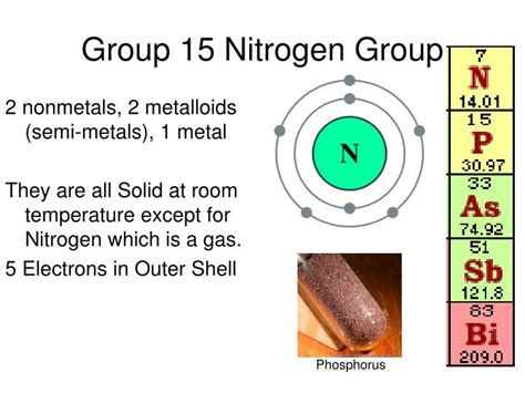 ppt the periodic table powerpoint presentation id 2752461