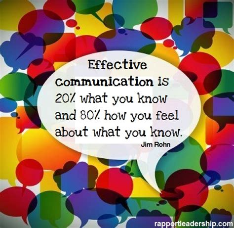 How To Make Successful Communication Through International Conferencing Services by Effective Communication Quotes Quotesgram
