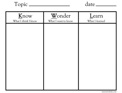 chart organizer template search results for free kwl template calendar 2015