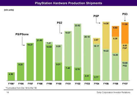psn new year sale playstation sales wiki fandom powered by wikia